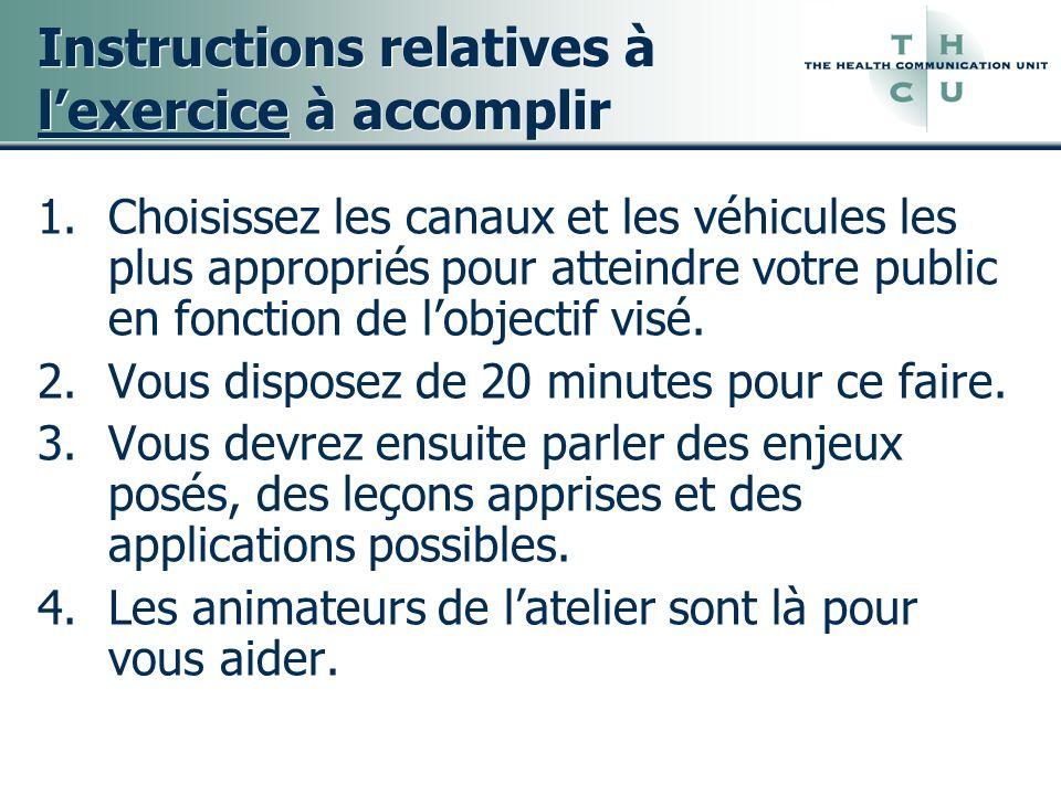 Instructions relatives à lexercice à accomplir 1.Choisissez les canaux et les véhicules les plus appropriés pour atteindre votre public en fonction de