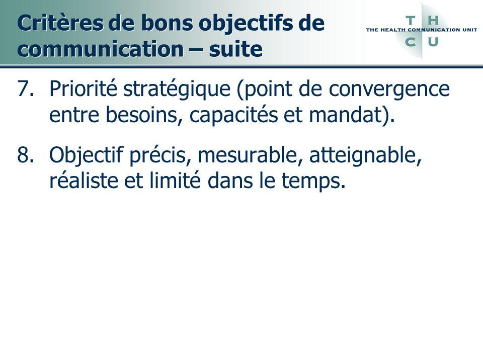 Critères de bons objectifs de communication – suite 7.Priorité stratégique (point de convergence entre besoins, capacités et mandat). 8.Objectif préci
