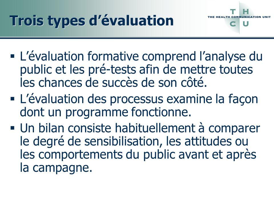 Trois types dévaluation Lévaluation formative comprend lanalyse du public et les pré-tests afin de mettre toutes les chances de succès de son côté. Lé