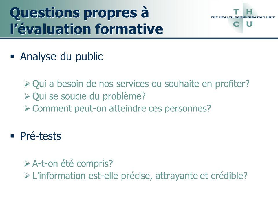 Questions propres à lévaluation formative Analyse du public Qui a besoin de nos services ou souhaite en profiter? Qui se soucie du problème? Comment p