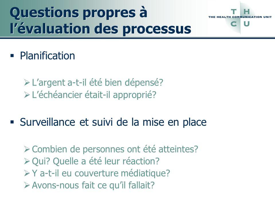 Questions propres à lévaluation des processus Planification Largent a-t-il été bien dépensé? Léchéancier était-il approprié? Surveillance et suivi de