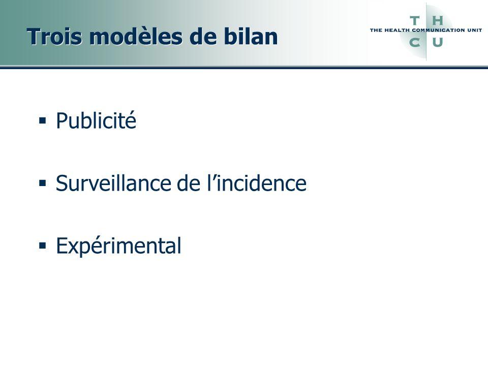 Trois modèles de bilan Publicité Surveillance de lincidence Expérimental