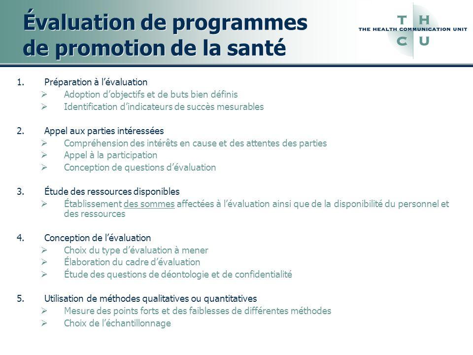 Évaluation de programmes de promotion de la santé 1.Préparation à lévaluation Adoption dobjectifs et de buts bien définis Identification dindicateurs