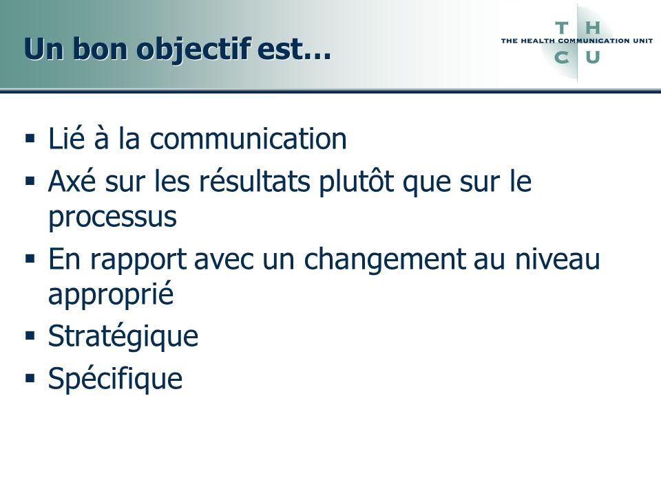 Un bon objectif est… Lié à la communication Axé sur les résultats plutôt que sur le processus En rapport avec un changement au niveau approprié Straté
