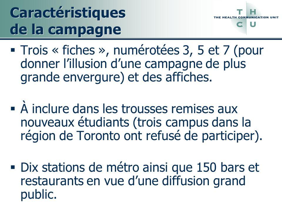 Caractéristiques de la campagne Trois « fiches », numérotées 3, 5 et 7 (pour donner lillusion dune campagne de plus grande envergure) et des affiches.