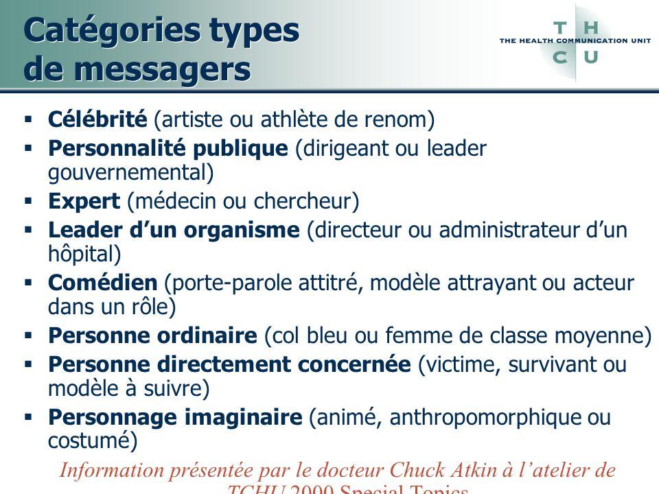 Catégories types de messagers Célébrité (artiste ou athlète de renom) Personnalité publique (dirigeant ou leader gouvernemental) Expert (médecin ou ch