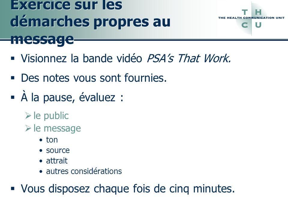 Exercice sur les démarches propres au message Visionnez la bande vidéo PSAs That Work. Des notes vous sont fournies. À la pause, évaluez : le public l