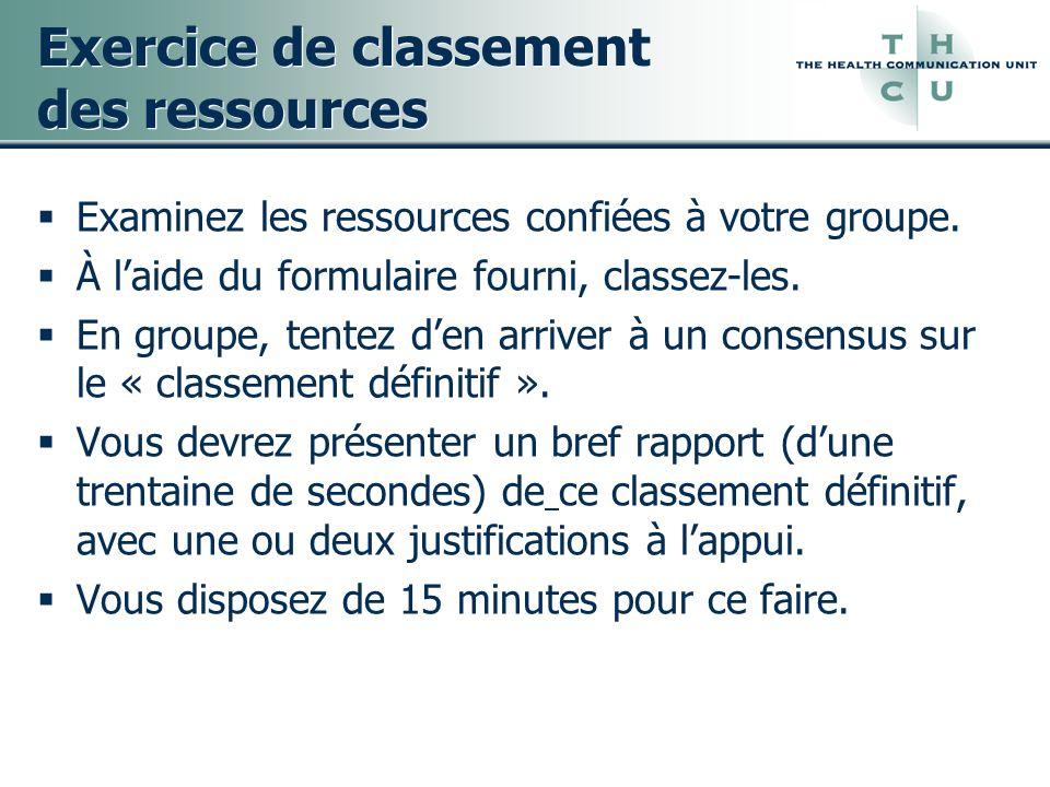 Exercice de classement des ressources Examinez les ressources confiées à votre groupe. À laide du formulaire fourni, classez-les. En groupe, tentez de