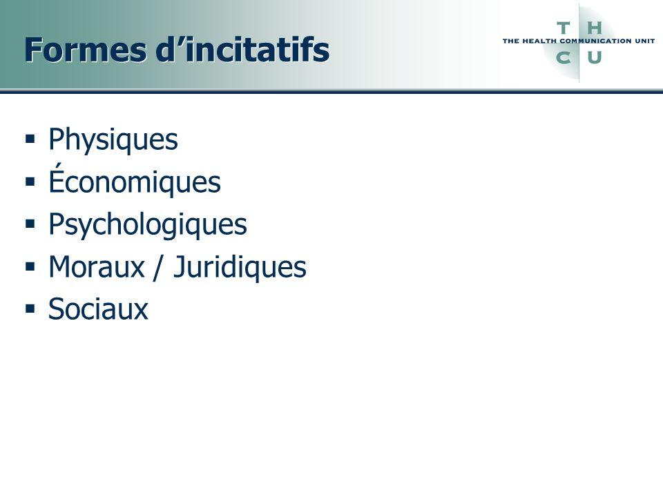 Formes dincitatifs Physiques Économiques Psychologiques Moraux / Juridiques Sociaux