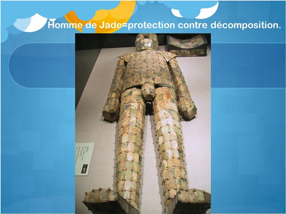 Homme de Jade=protection contre décomposition.