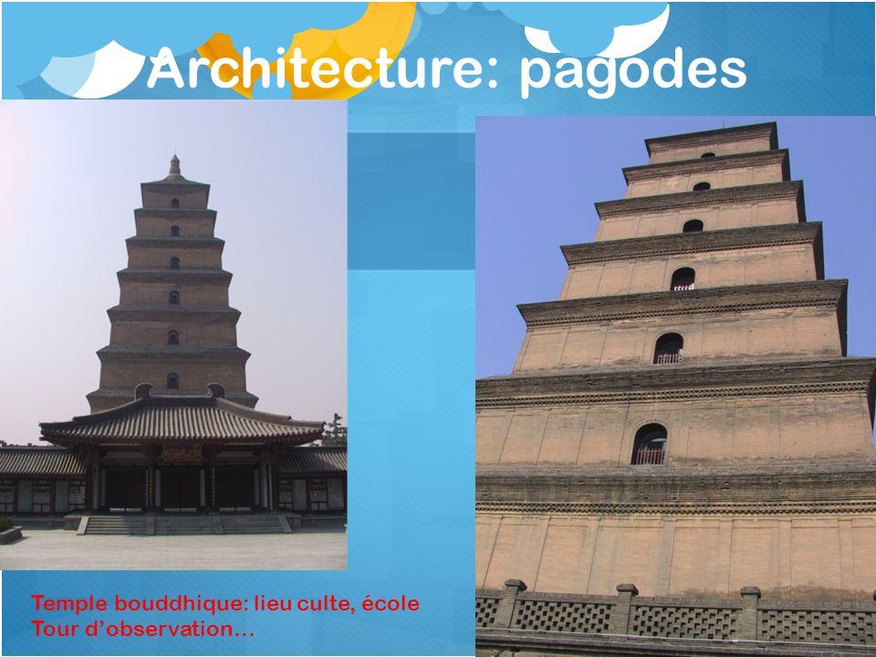 Architecture: pagodes Temple bouddhique: lieu culte, école Tour dobservation…