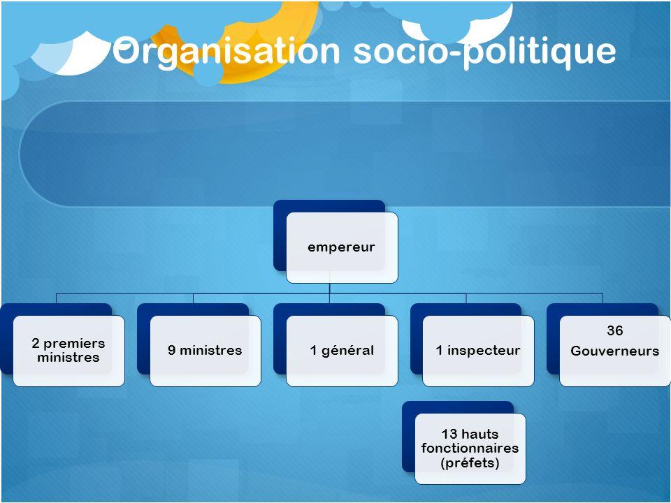 Organisation socio-politique empereur 2 premiers ministres 9 ministres1 général1 inspecteur 36 Gouverneurs 13 hauts fonctionnaires (préfets)