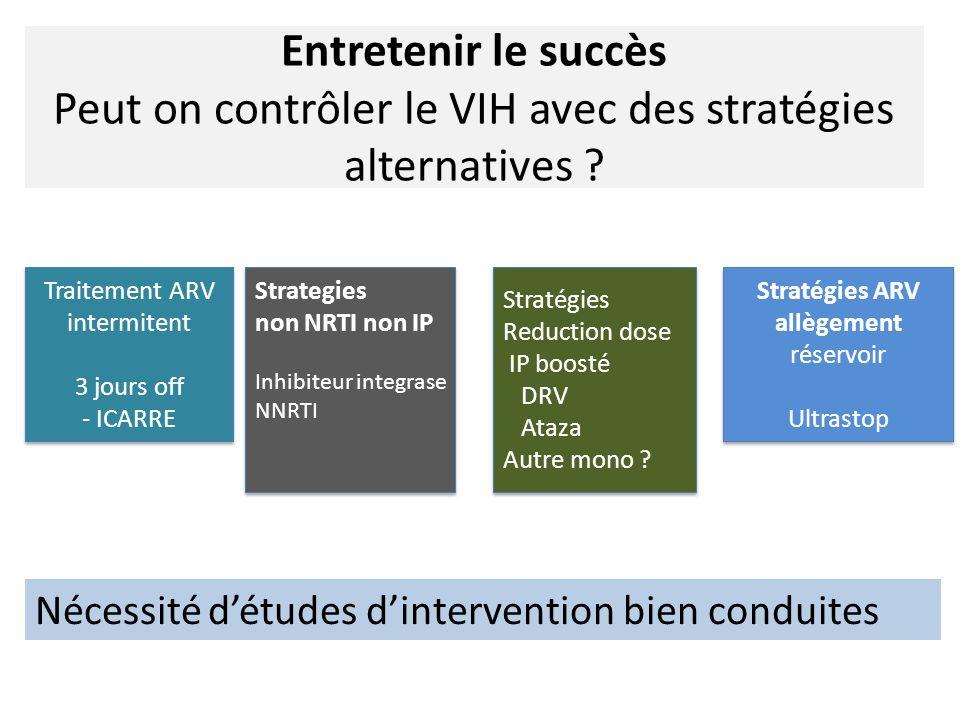 Entretenir le succès Peut on contrôler le VIH avec des stratégies alternatives ? Traitement ARV intermitent 3 jours off - ICARRE Traitement ARV interm