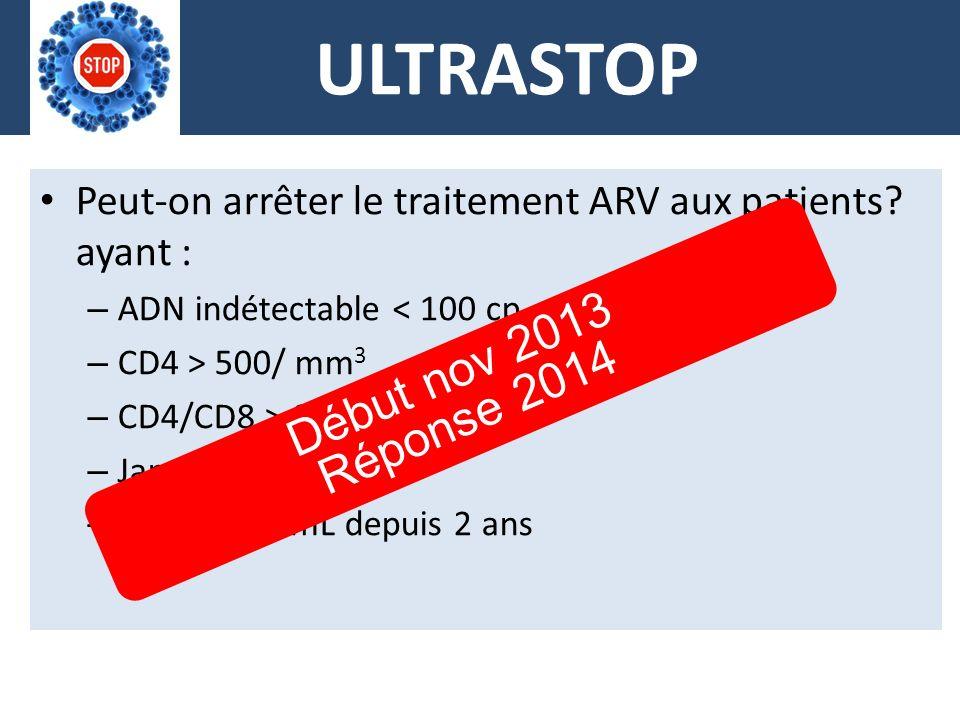 ULTRASTOP Peut-on arrêter le traitement ARV aux patients? ayant : – ADN indétectable < 100 cp – CD4 > 500/ mm 3 – CD4/CD8 > 0.9 – Jamais de sida – CV