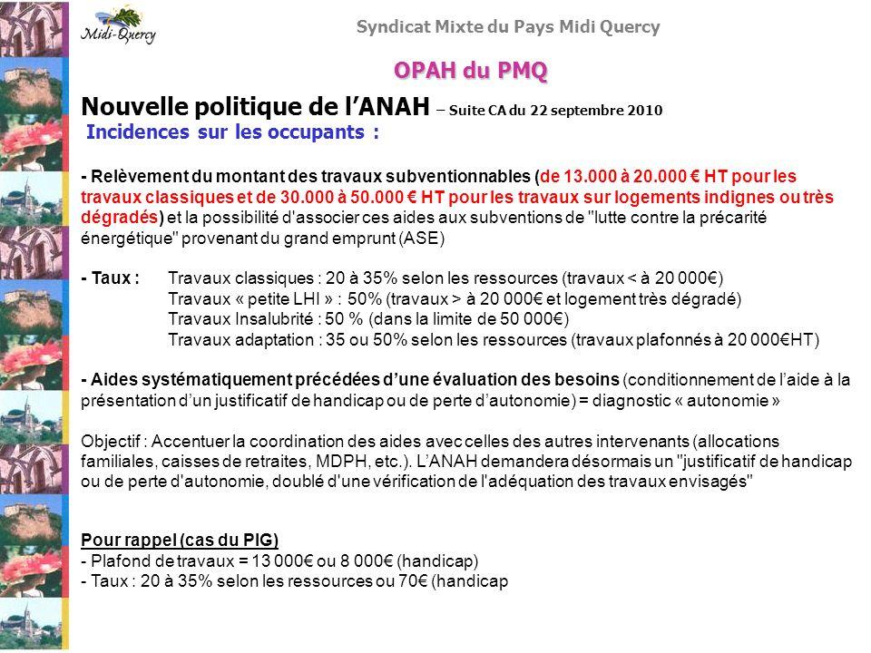 Syndicat Mixte du Pays Midi Quercy Nouvelle politique de lANAH – Suite CA du 22 septembre 2010 Incidences sur les occupants : - Relèvement du montant