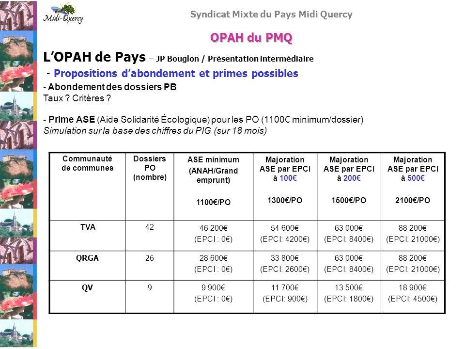 Syndicat Mixte du Pays Midi Quercy LOPAH de Pays – JP Bouglon / Présentation intermédiaire OPAH du PMQ - Propositions dabondement et primes possibles