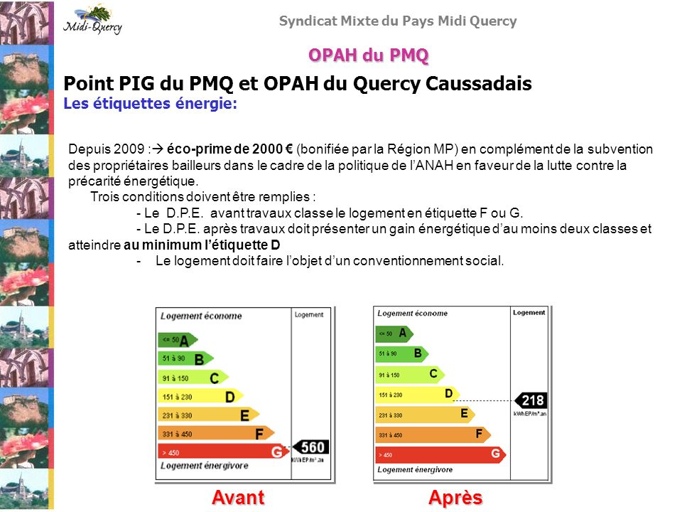 Syndicat Mixte du Pays Midi Quercy Point PIG du PMQ et OPAH du Quercy Caussadais Les étiquettes énergie: Quelques exemples sur lOPAH du Quercy Caussadais OPAH du PMQ Les DPE du PIG Logements du PMQ Les DPE réalisés sur les dossiers les plus récent du PIG amènent en général à une étiquette NRJ « D » après travaux (Sur les 10 derniers dossiers PB : 7 « D » - 3 « F » - 1 « C ») - Gain de 3 rangs sur létiquette énergie possible On travaille sur du logement ancien, souvent énergivore car peu ou pas isolé CommuneTypologieOccupationDPE AvantDPE AprèsGains LavauretteT3Vacant146 kW / m².an MirabelT4Vacant515 kW / m².an156 kW / m².an70% MirabelT5Vacant106 kW / m².an CaussadeT3Vacant489 kW / m².an133 kW / m².an73% CaussadeT4Vacant447 kW / m².an75 kW / m².an83% CaussadeT4Vacant396 kW / m².an70 kW / m².an82% Saint VincentT5Vacant484 kW / m².an103 kW / m².an79% SeptfondsT3Vacant385 kW / m².an85 kW / m².an78%