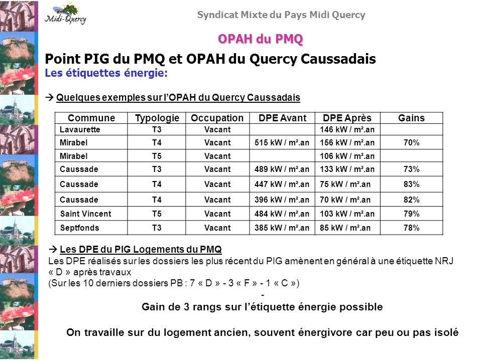 Syndicat Mixte du Pays Midi Quercy Point PIG du PMQ et OPAH du Quercy Caussadais Les étiquettes énergie: Quelques exemples sur lOPAH du Quercy Caussad