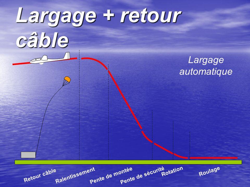 Largage + retour câble Roulage Rotation Pente de sécurité Pente de montée Ralentissement Retour câble Largage automatique