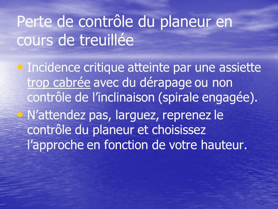 Perte de contrôle du planeur en cours de treuillée Incidence critique atteinte par une assiette trop cabrée avec du dérapage ou non contrôle de lincli
