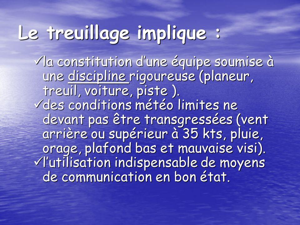 Le treuillage implique : la constitution dune équipe soumise à une discipline rigoureuse (planeur, treuil, voiture, piste ). la constitution dune équi