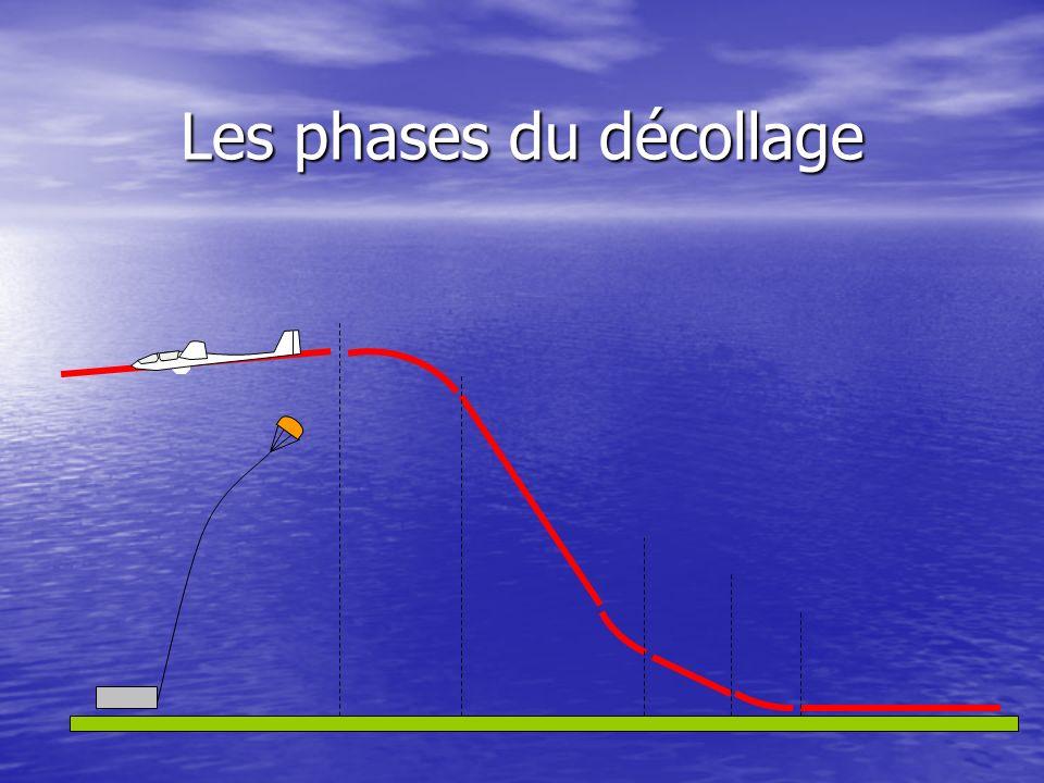 Les phases du décollage