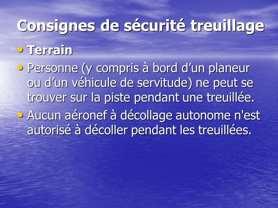 Consignes de sécurité treuillage Terrain Terrain Personne (y compris à bord dun planeur ou dun véhicule de servitude) ne peut se trouver sur la piste