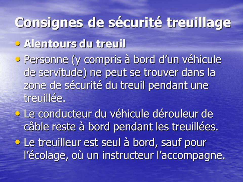 Consignes de sécurité treuillage Alentours du treuil Alentours du treuil Personne (y compris à bord dun véhicule de servitude) ne peut se trouver dans