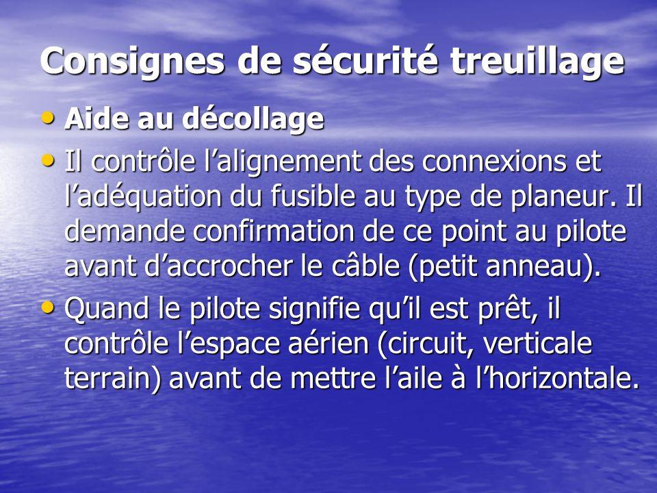 Consignes de sécurité treuillage Aide au décollage Aide au décollage Il contrôle lalignement des connexions et ladéquation du fusible au type de plane
