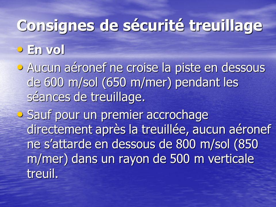 Consignes de sécurité treuillage En vol En vol Aucun aéronef ne croise la piste en dessous de 600 m/sol (650 m/mer) pendant les séances de treuillage.