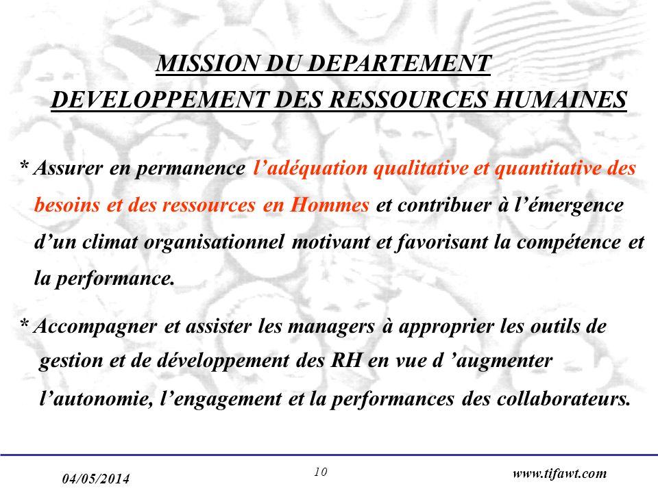 04/05/2014 www.tifawt.com 10 MISSION DU DEPARTEMENT DEVELOPPEMENT DES RESSOURCES HUMAINES * Assurer en permanence ladéquation qualitative et quantitat