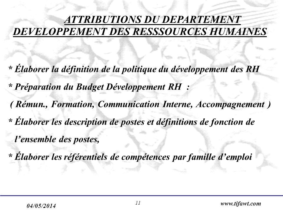 04/05/2014 www.tifawt.com 11 ATTRIBUTIONS DU DEPARTEMENT DEVELOPPEMENT DES RESSSOURCES HUMAINES * Élaborer la définition de la politique du développem