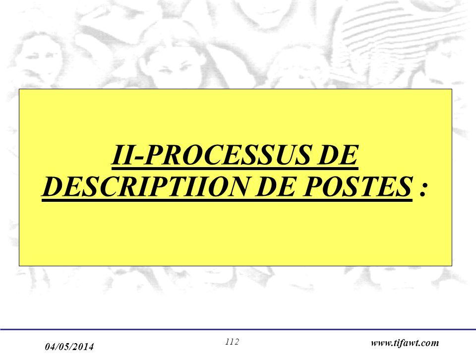 04/05/2014 www.tifawt.com 112 II-PROCESSUS DE DESCRIPTIION DE POSTES :