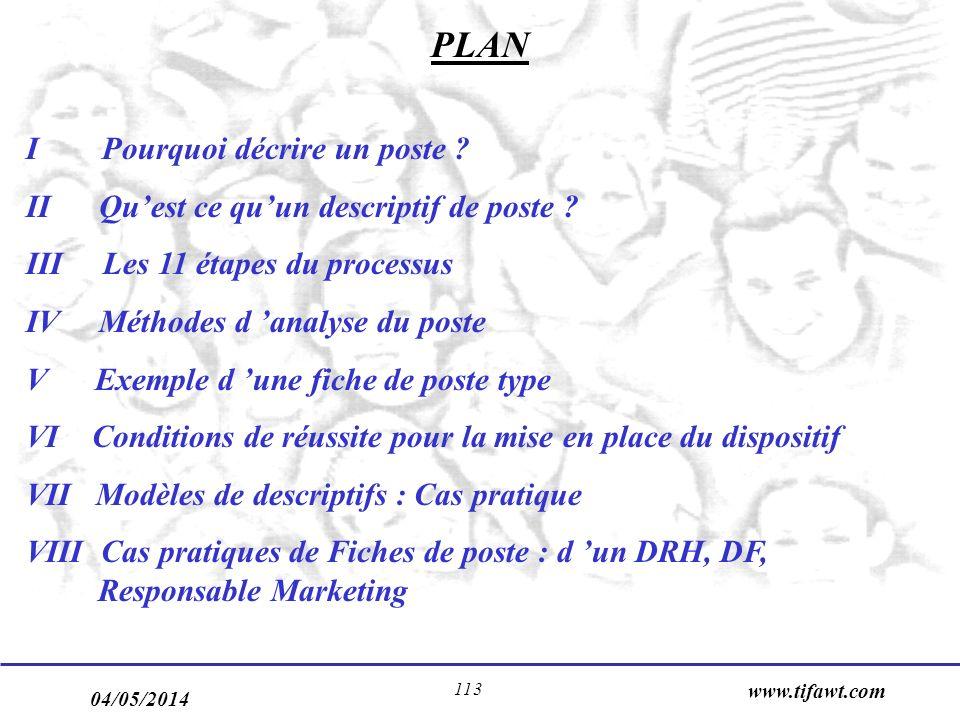 04/05/2014 www.tifawt.com 113 PLAN I Pourquoi décrire un poste .