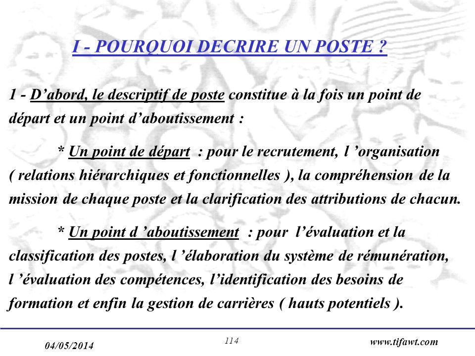 04/05/2014 www.tifawt.com 114 I - POURQUOI DECRIRE UN POSTE ? 1 - Dabord, le descriptif de poste constitue à la fois un point de départ et un point da