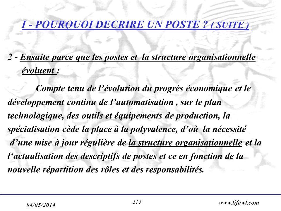 04/05/2014 www.tifawt.com 115 I - POURQUOI DECRIRE UN POSTE .