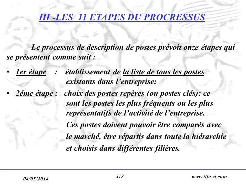 04/05/2014 www.tifawt.com 119 III -LES 11 ETAPES DU PROCRESSUS Le processus de description de postes prévoit onze étapes qui se présentent comme suit : 1er étape : établissement de la liste de tous les postes existants dans lentreprise; 2éme étape : choix des postes repères (ou postes clés): ce sont les postes les plus fréquents ou les plus représentatifs de lactivité de lentreprise.