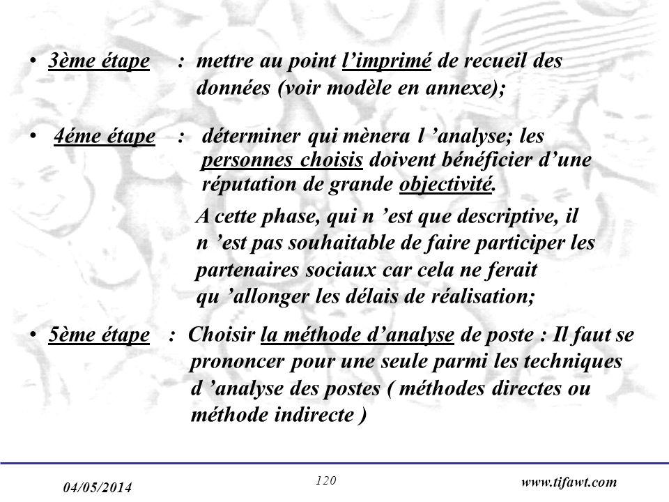 04/05/2014 www.tifawt.com 120 3ème étape : mettre au point limprimé de recueil des données (voir modèle en annexe); 4éme étape : déterminer qui mènera l analyse; les personnes choisis doivent bénéficier dune réputation de grande objectivité.