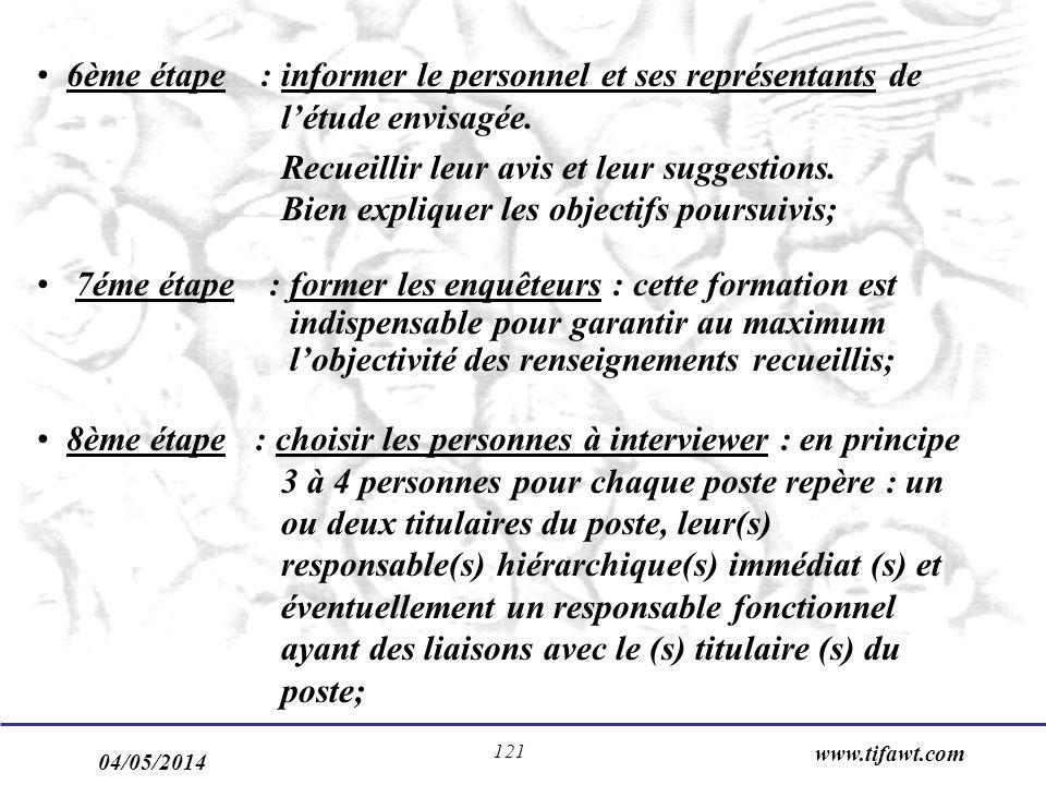 04/05/2014 www.tifawt.com 121 6ème étape : informer le personnel et ses représentants de létude envisagée.
