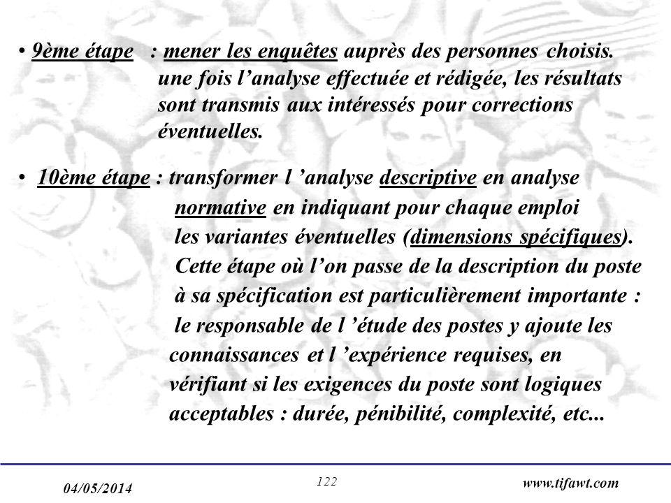 04/05/2014 www.tifawt.com 122 9ème étape : mener les enquêtes auprès des personnes choisis. une fois lanalyse effectuée et rédigée, les résultats sont