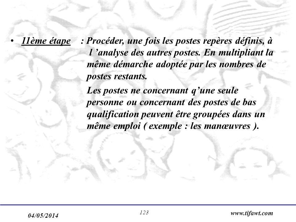 04/05/2014 www.tifawt.com 123 11ème étape : Procéder, une fois les postes repères définis, à l analyse des autres postes. En multipliant la même démar