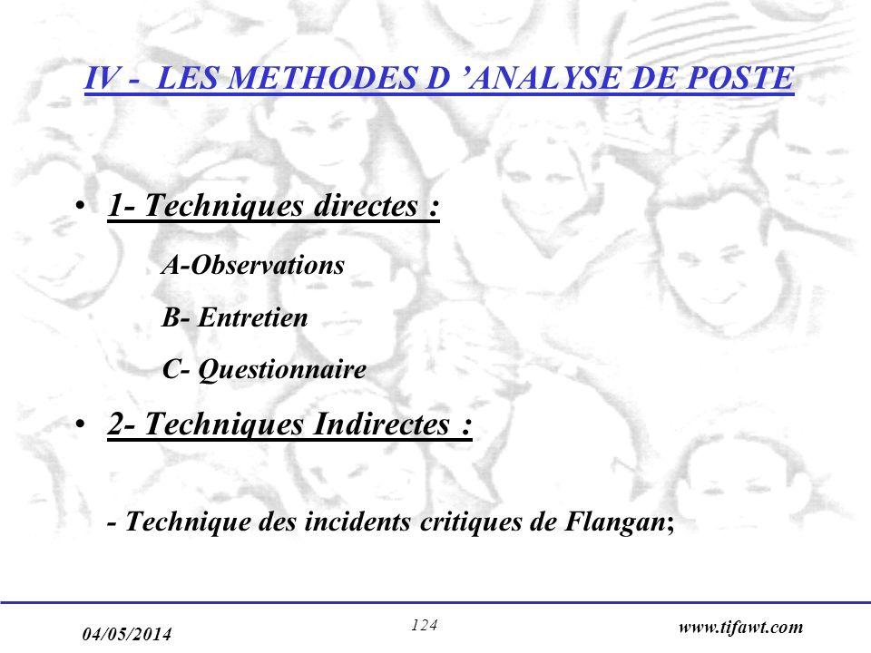 04/05/2014 www.tifawt.com 124 IV - LES METHODES D ANALYSE DE POSTE 1- Techniques directes : A-Observations B- Entretien C- Questionnaire 2- Techniques Indirectes : - Technique des incidents critiques de Flangan;