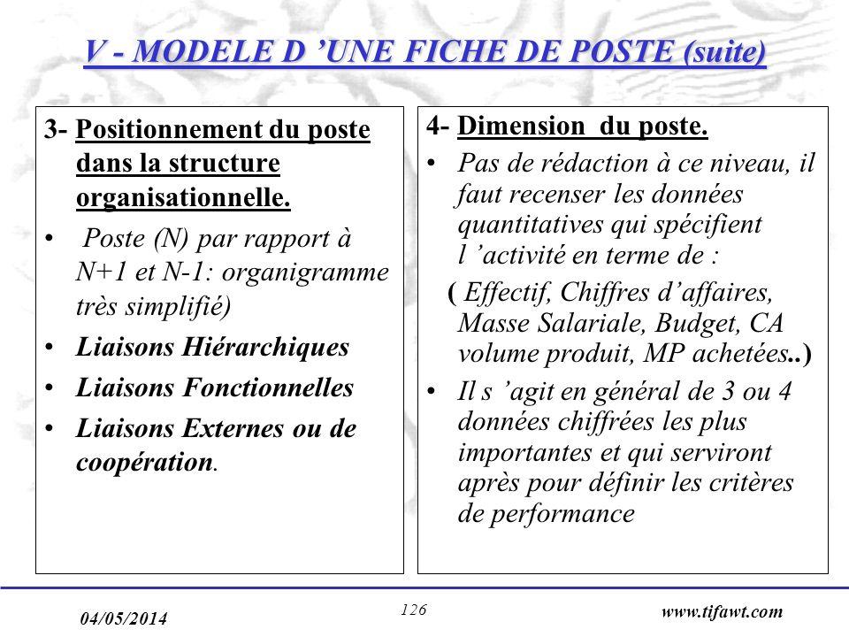 04/05/2014 www.tifawt.com 126 V - MODELE D UNE FICHE DE POSTE (suite) 3- Positionnement du poste dans la structure organisationnelle. Poste (N) par ra