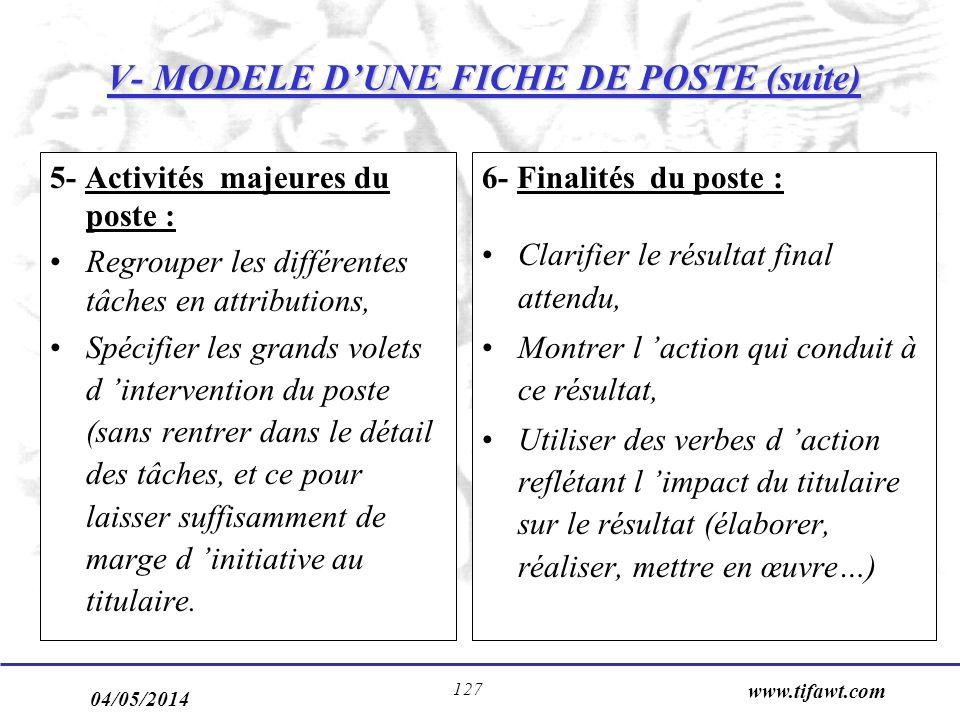 04/05/2014 www.tifawt.com 127 V- MODELE DUNE FICHE DE POSTE (suite) 5- Activités majeures du poste : Regrouper les différentes tâches en attributions,