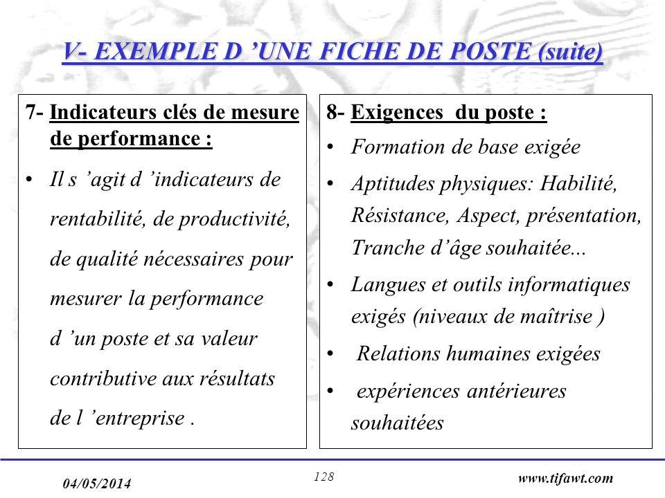 04/05/2014 www.tifawt.com 128 V- EXEMPLE D UNE FICHE DE POSTE (suite) 7- Indicateurs clés de mesure de performance : Il s agit d indicateurs de rentabilité, de productivité, de qualité nécessaires pour mesurer la performance d un poste et sa valeur contributive aux résultats de l entreprise.