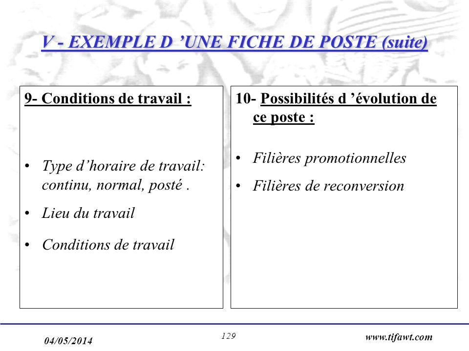 04/05/2014 www.tifawt.com 129 V - EXEMPLE D UNE FICHE DE POSTE (suite) 9- Conditions de travail : Type dhoraire de travail: continu, normal, posté.