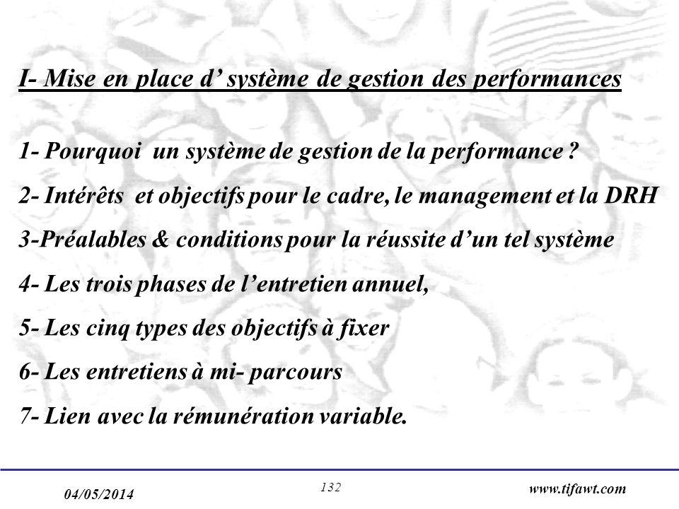 04/05/2014 www.tifawt.com 132 I- Mise en place d système de gestion des performances 1- Pourquoi un système de gestion de la performance ? 2- Intérêts