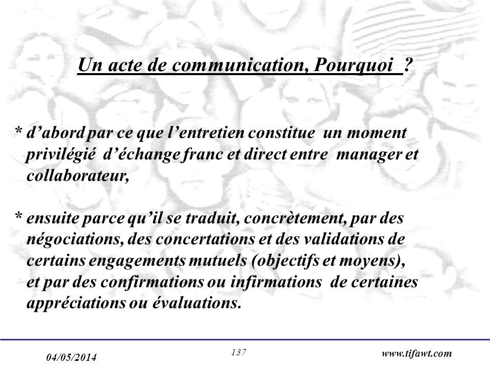 04/05/2014 www.tifawt.com 137 Un acte de communication, Pourquoi ? * dabord par ce que lentretien constitue un moment privilégié déchange franc et dir