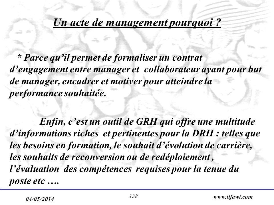 04/05/2014 www.tifawt.com 138 Un acte de management pourquoi ? * Parce quil permet de formaliser un contrat dengagement entre manager et collaborateur