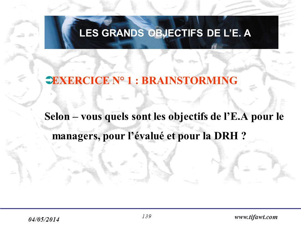 04/05/2014 www.tifawt.com 139 EXERCICE N° 1 : BRAINSTORMING Selon – vous quels sont les objectifs de lE.A pour le managers, pour lévalué et pour la DRH .